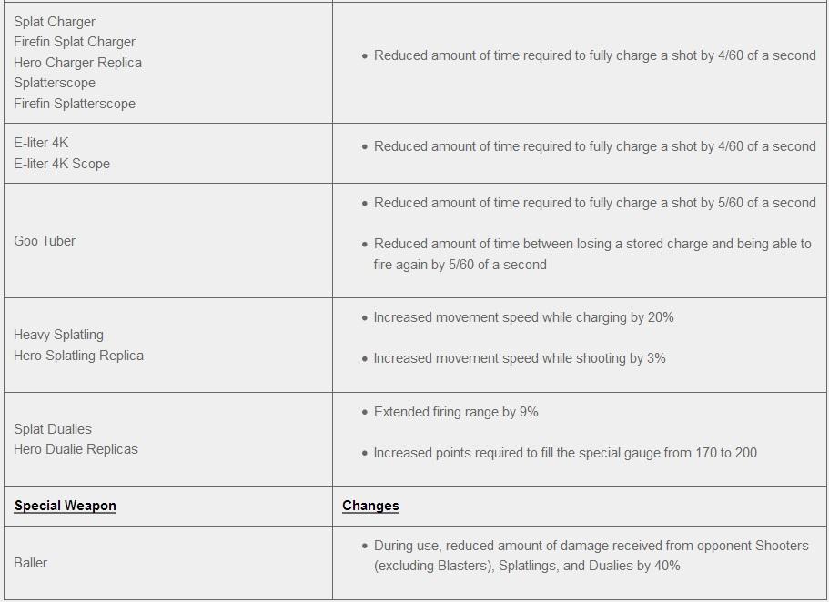 range of motion traduction
