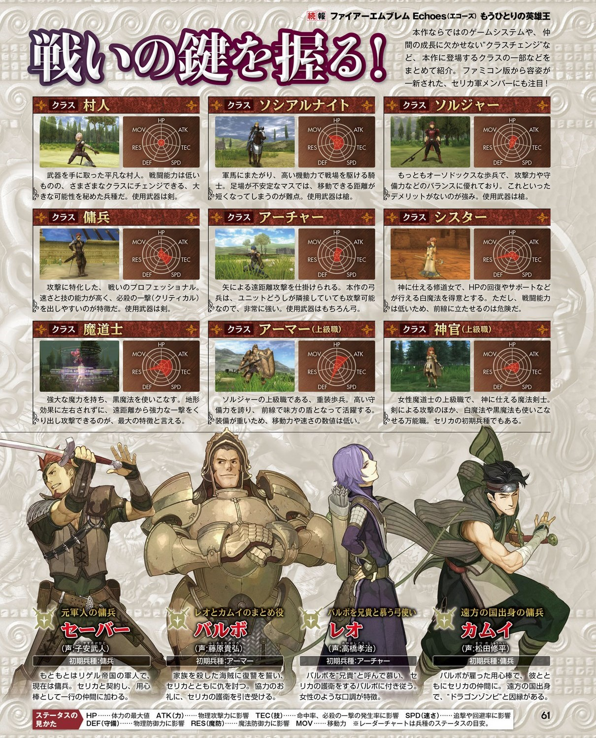Fire Emblem Echoes: more details on Mila's Gear, new