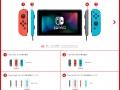 Nintendo Switch My Nintendo (JP) - Contents