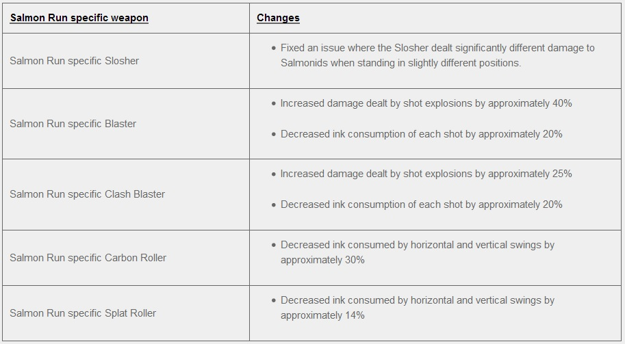 matchmaking adjustment patch notes