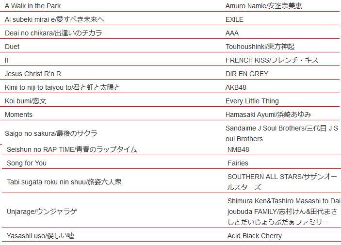 Duet karaoke songs list