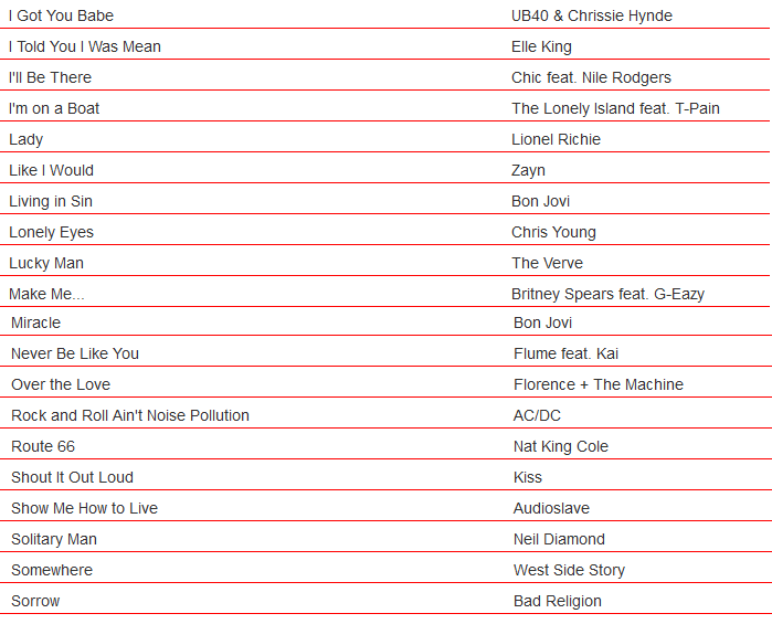 Sweet songs list