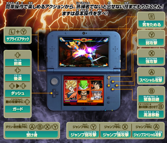 DBZ Extreme Butouden: list of controls and details about the