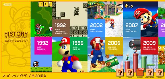 Super Mario Bros 30th Anniversary Website Update English