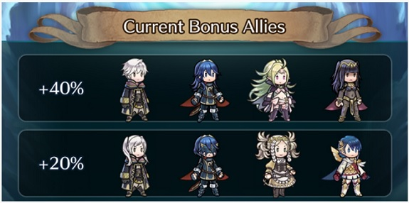 Fire Emblem Heroes Tempest Trials 6