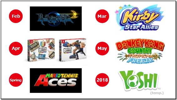 Nintendo Switch Prospects 3