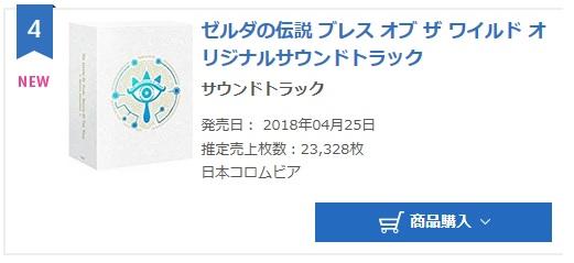 The Legend of Zelda Breath of the Wild Original Soundtrack Oricon 1