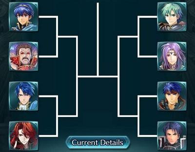 Fire Emblem Heroes Voting Gauntlet 14