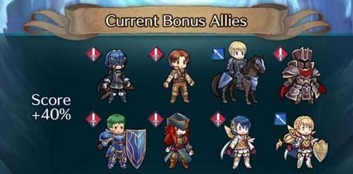 Fire Emblem Heroes Tempest Plus 5 bonus