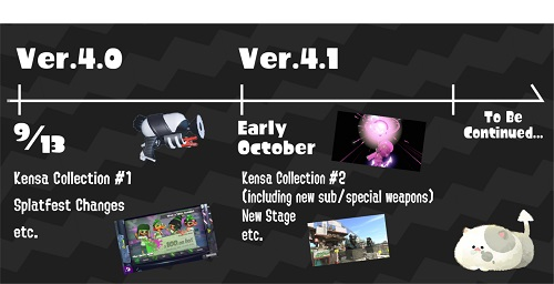 Splatoon 2 Updates